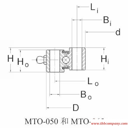 MTO-050 Slewing bearing