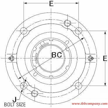 QVC19V308S Inch size mounted spherical roller bearing