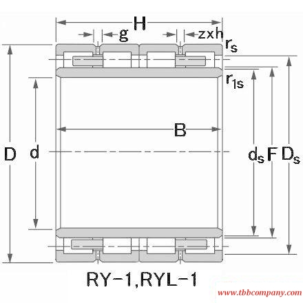 210RYL1584 Four row cylindrical roller bearing