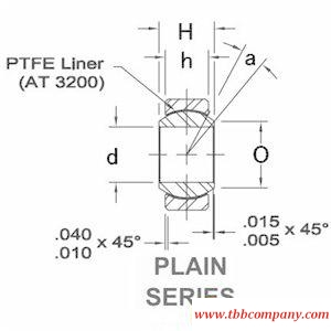 PNB-10TG Plain bearing