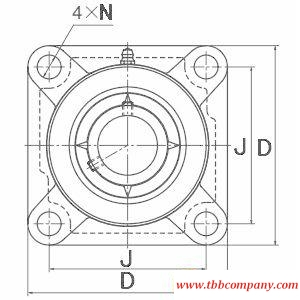 CM-UCF310-114D1 Inch size bearing units