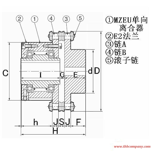 MZEU 20-C Universal joint coupling