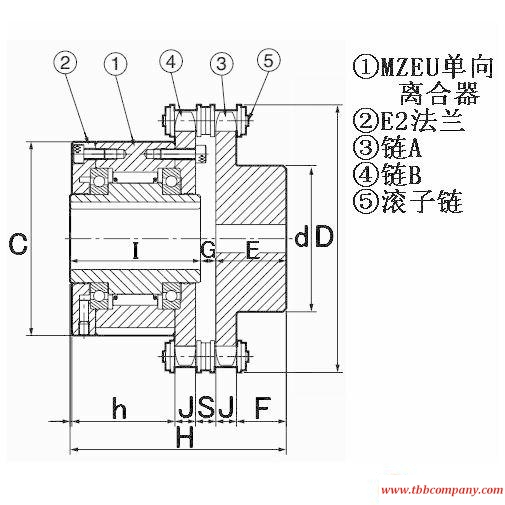 MZEU 25-C Universal joint coupling